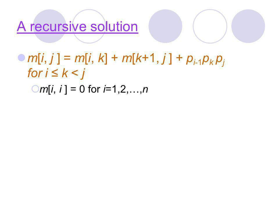 A recursive solution m[i, j ] = m[i, k] + m[k+1, j ] + pi-1pk pj for i ≤ k < j.